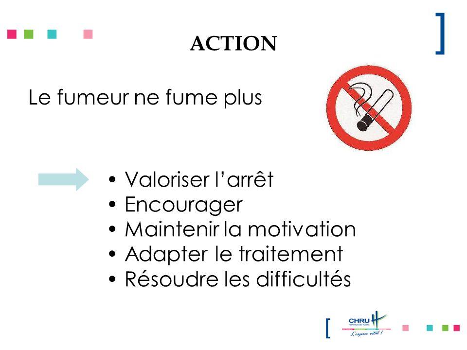 ACTION Le fumeur ne fume plus. Valoriser l'arrêt. Encourager. Maintenir la motivation. Adapter le traitement.