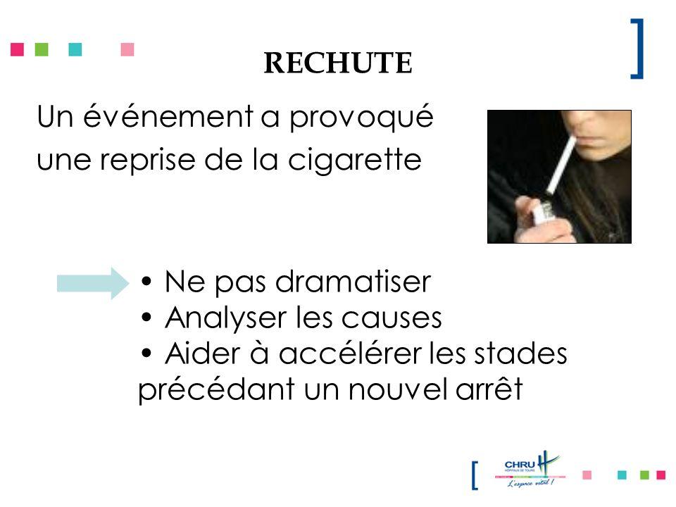 RECHUTE Un événement a provoqué. une reprise de la cigarette. Ne pas dramatiser. Analyser les causes.