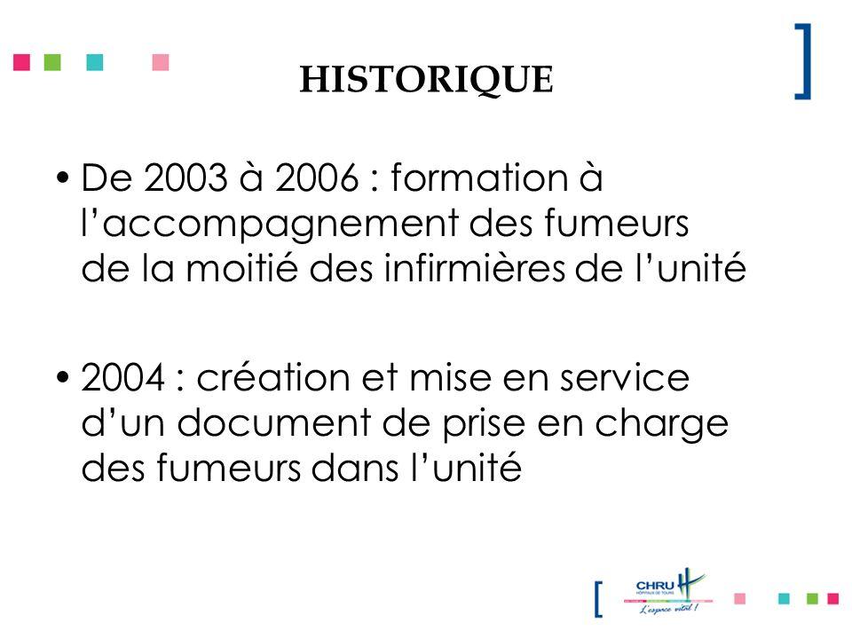 HISTORIQUE De 2003 à 2006 : formation à l'accompagnement des fumeurs de la moitié des infirmières de l'unité.