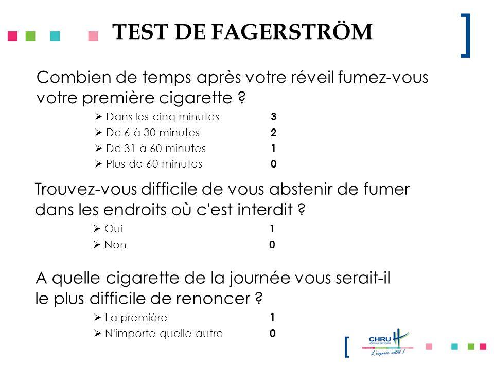 TEST DE FAGERSTRÖM Combien de temps après votre réveil fumez-vous