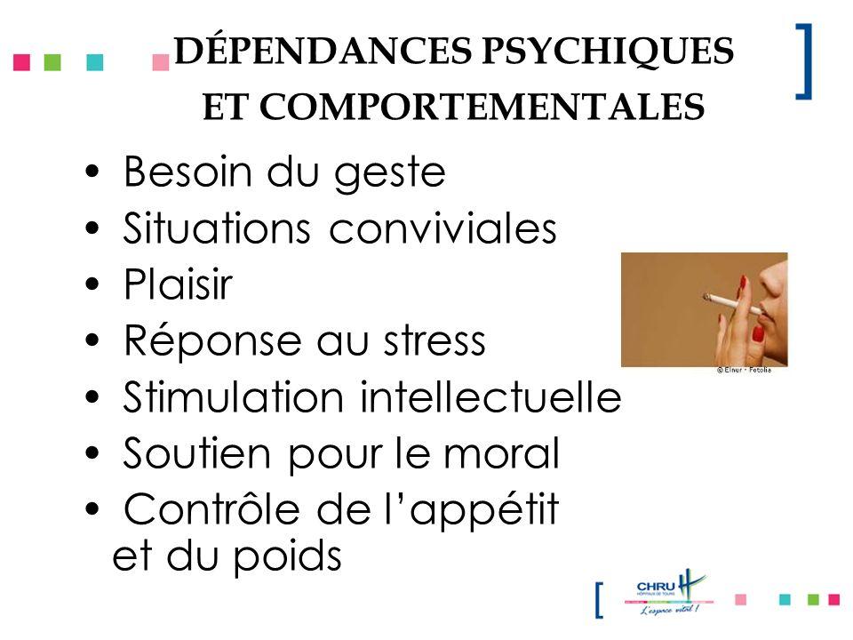 DÉPENDANCES PSYCHIQUES ET COMPORTEMENTALES