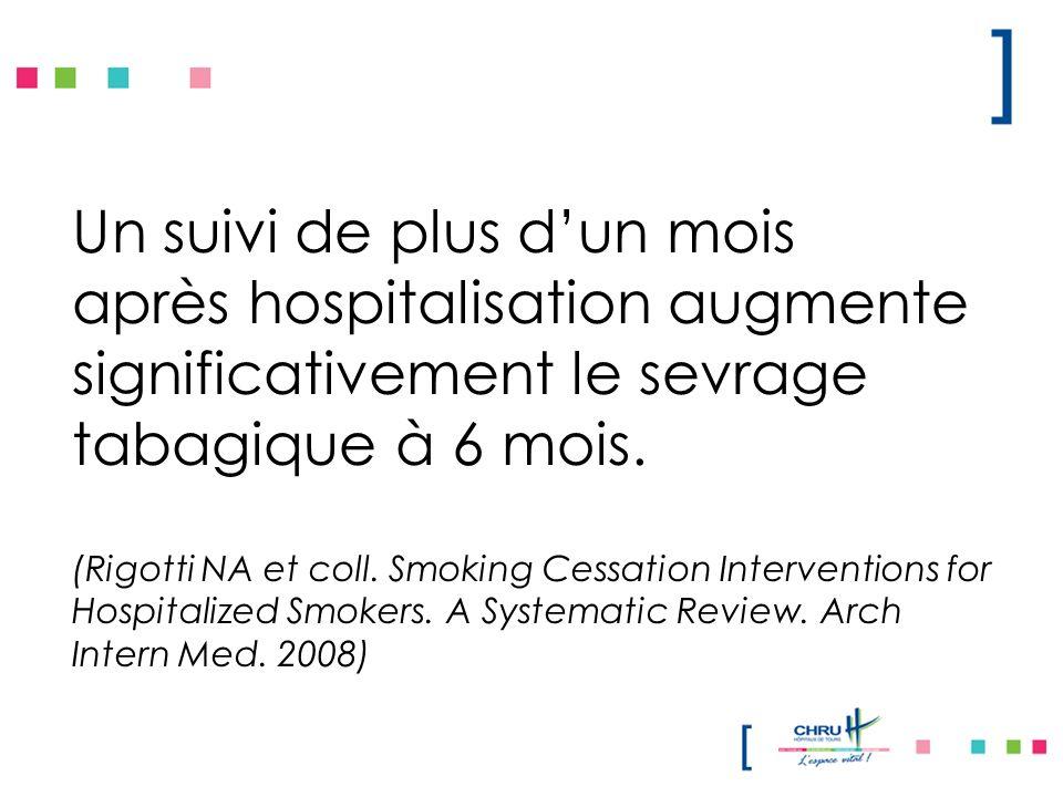 Un suivi de plus d'un mois après hospitalisation augmente significativement le sevrage tabagique à 6 mois.