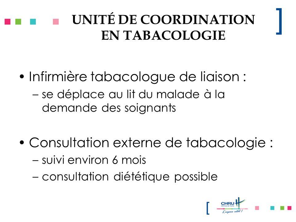 UNITÉ DE COORDINATION EN TABACOLOGIE