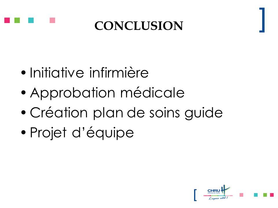 Initiative infirmière Approbation médicale