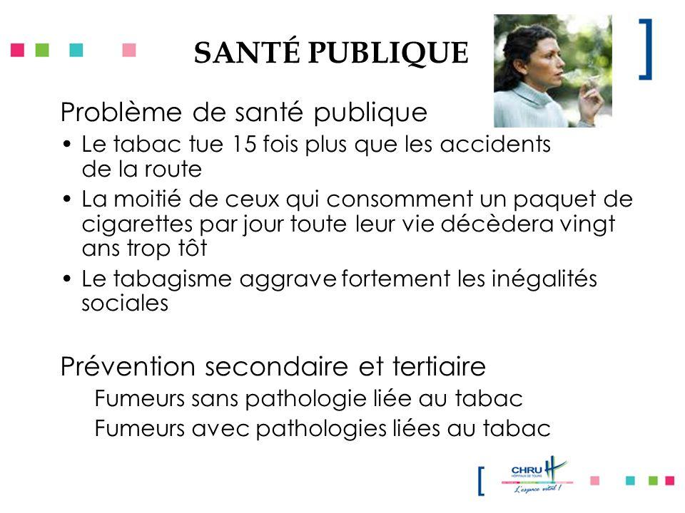SANTÉ PUBLIQUE Problème de santé publique