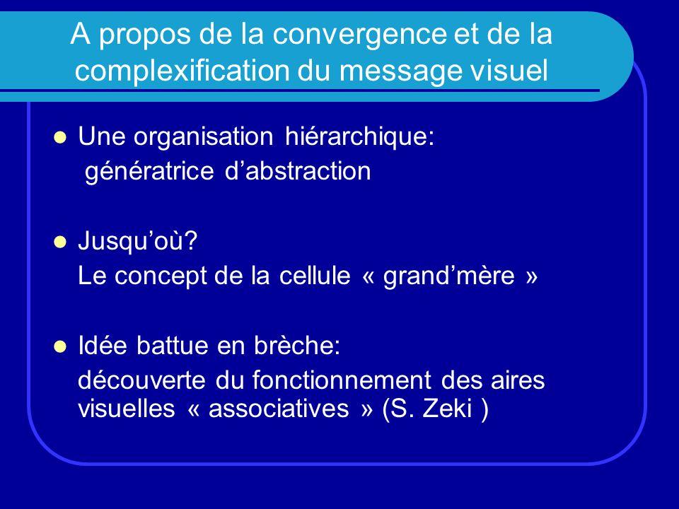 A propos de la convergence et de la complexification du message visuel