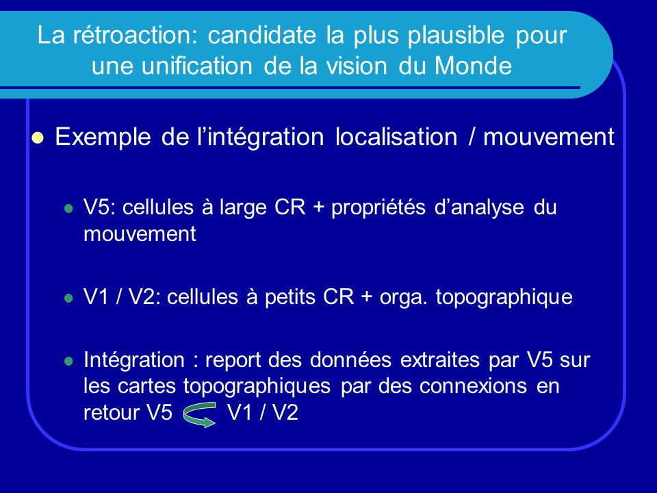 Exemple de l'intégration localisation / mouvement