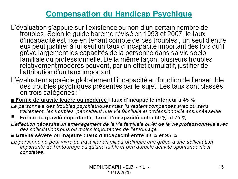 Compensation du Handicap Psychique