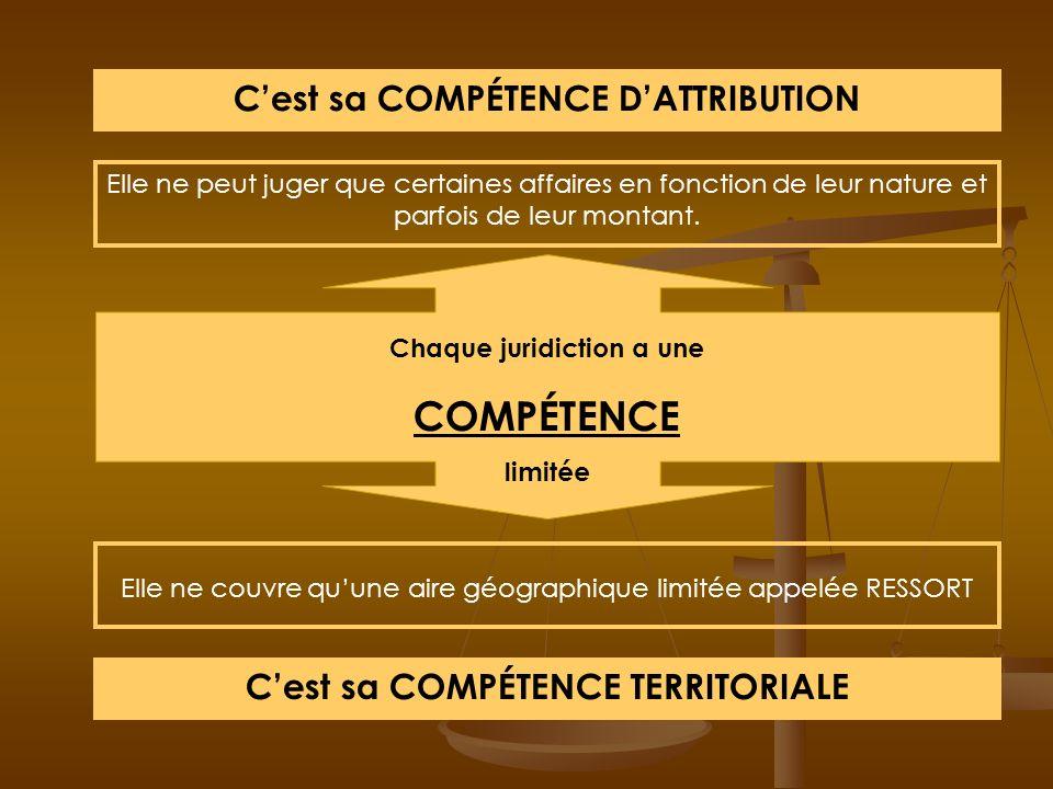 COMPÉTENCE C'est sa COMPÉTENCE D'ATTRIBUTION