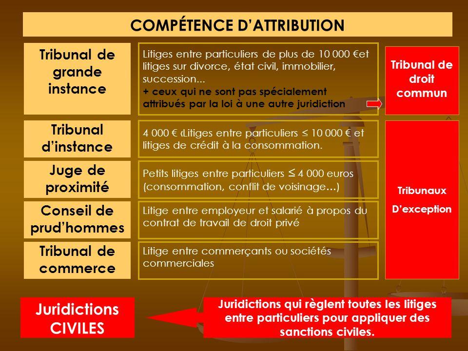 COMPÉTENCE D'ATTRIBUTION Juridictions CIVILES
