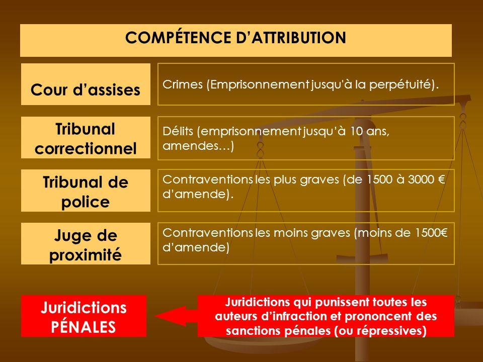 COMPÉTENCE D'ATTRIBUTION Tribunal correctionnel