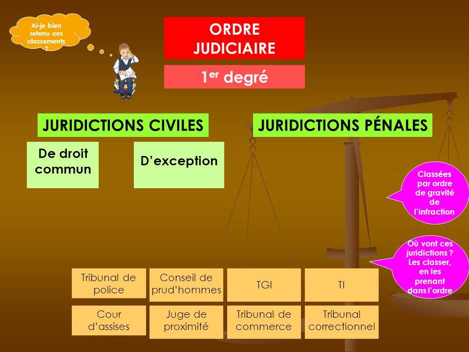 ORDRE JUDICIAIRE 1er degré