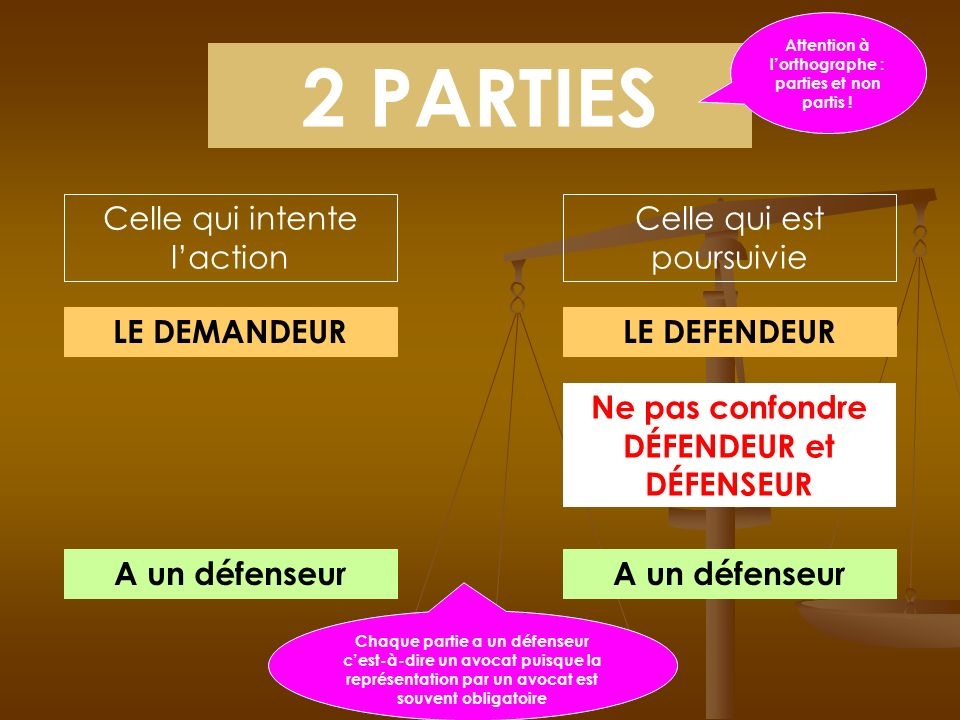 2 PARTIES Celle qui intente l'action Celle qui est poursuivie
