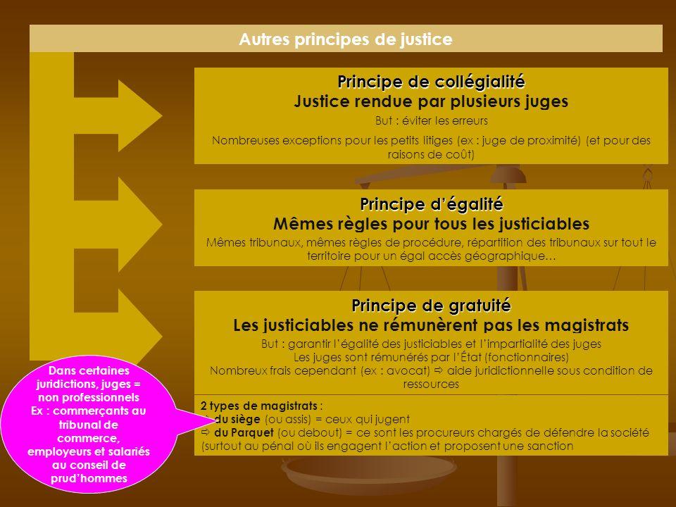 Autres principes de justice