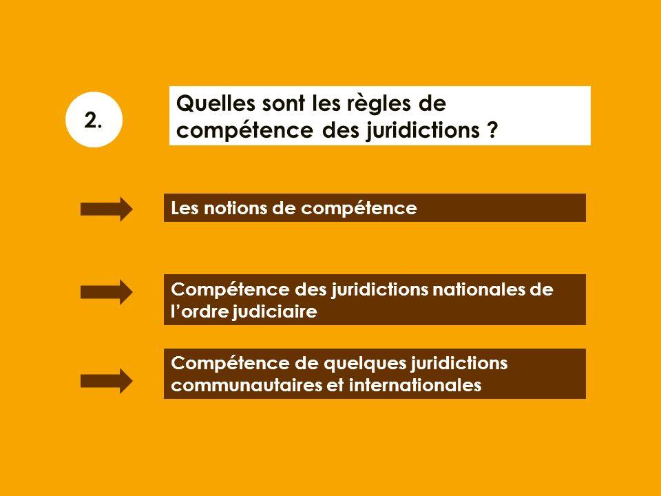 Quelles sont les règles de compétence des juridictions 2.