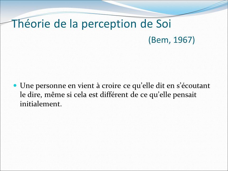 Théorie de la perception de Soi (Bem, 1967)