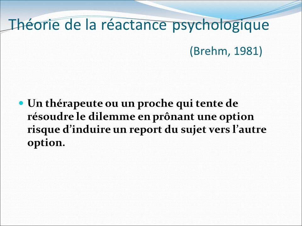 Théorie de la réactance psychologique (Brehm, 1981)