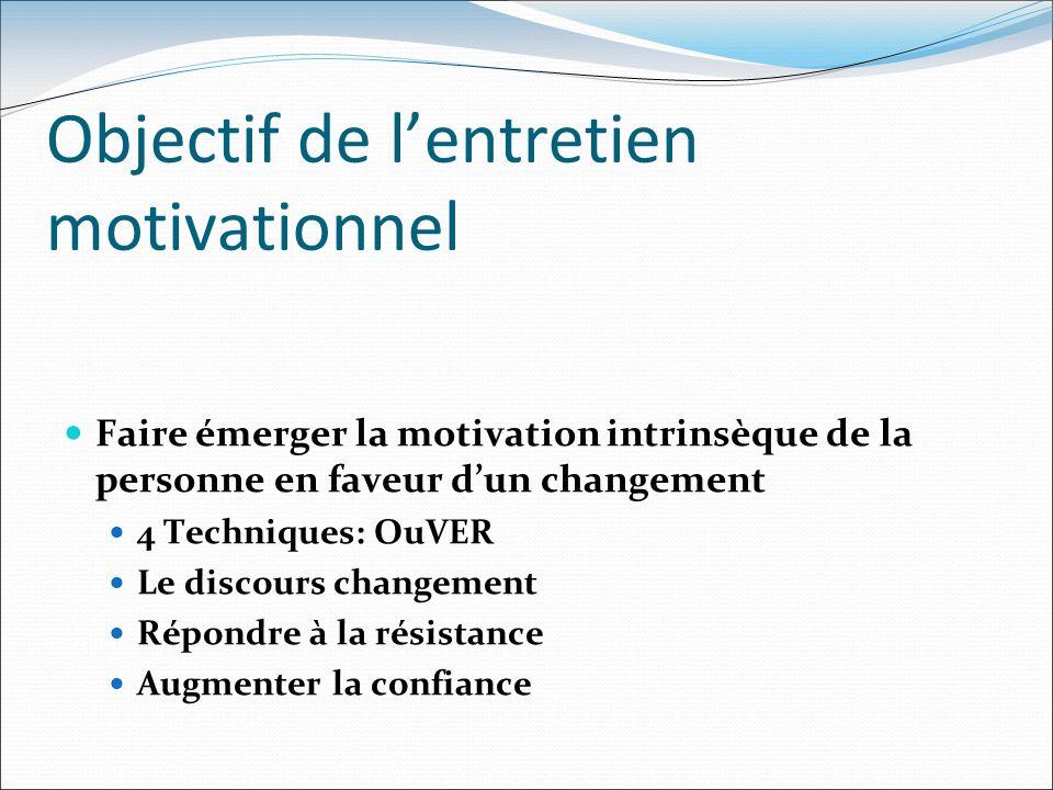 Objectif de l'entretien motivationnel