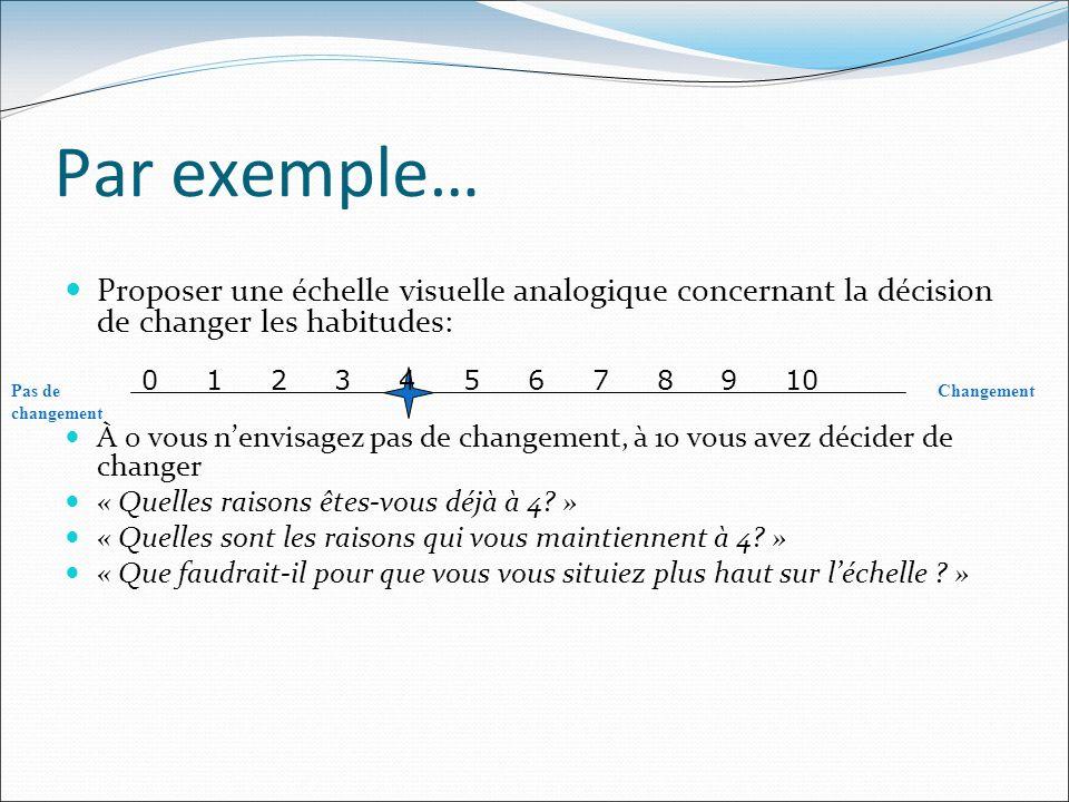 Par exemple… Proposer une échelle visuelle analogique concernant la décision de changer les habitudes: