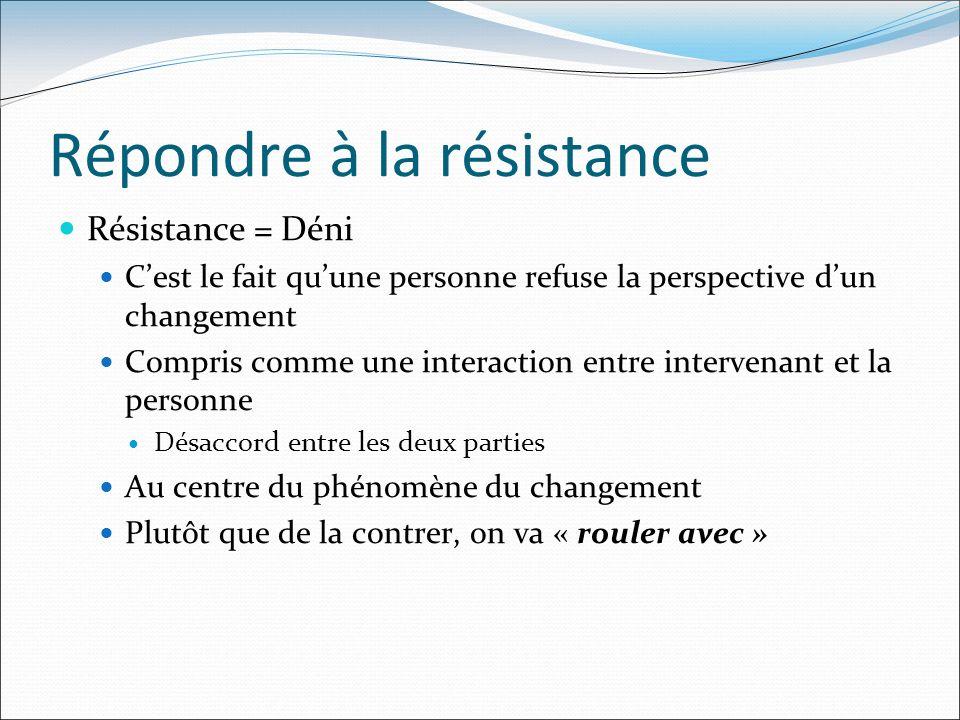 Répondre à la résistance