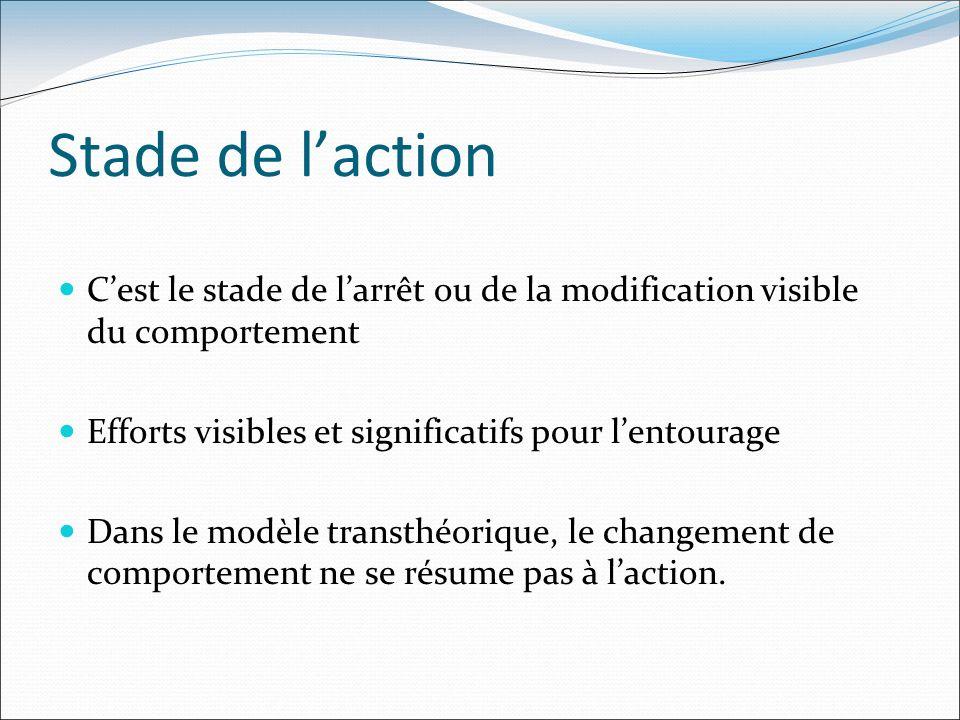 Stade de l'action C'est le stade de l'arrêt ou de la modification visible du comportement. Efforts visibles et significatifs pour l'entourage.