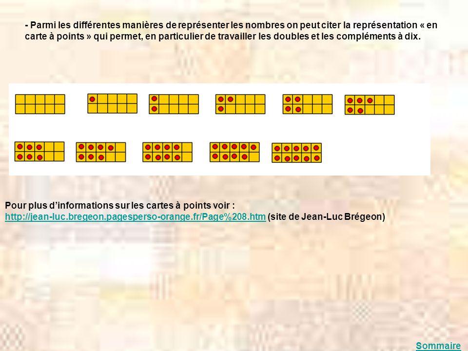 - Parmi les différentes manières de représenter les nombres on peut citer la représentation « en carte à points » qui permet, en particulier de travailler les doubles et les compléments à dix.