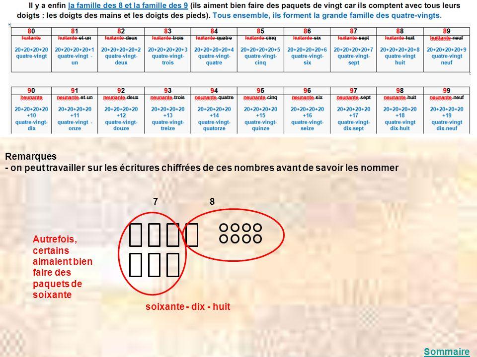 Remarques - on peut travailler sur les écritures chiffrées de ces nombres avant de savoir les nommer.