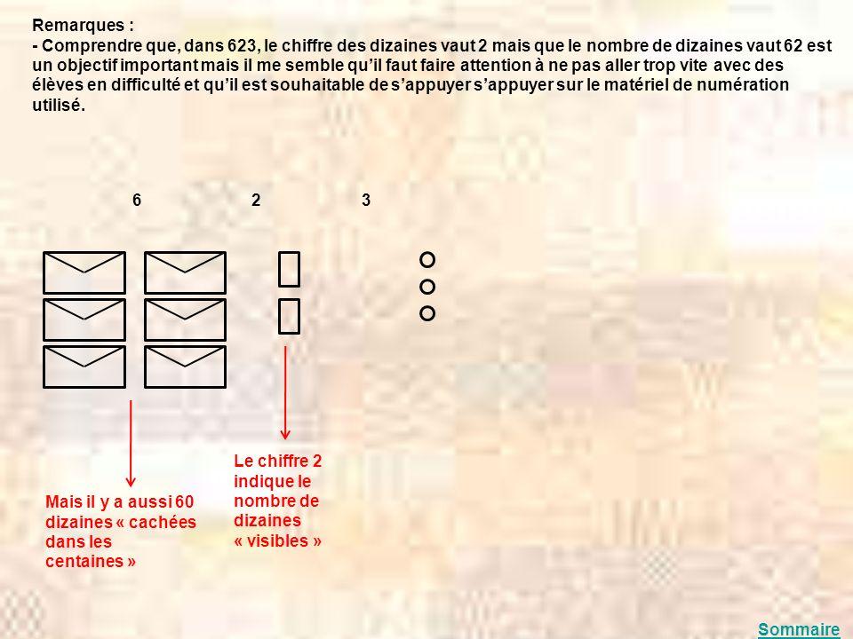 Remarques : - Comprendre que, dans 623, le chiffre des dizaines vaut 2 mais que le nombre de dizaines vaut 62 est un objectif important mais il me semble qu'il faut faire attention à ne pas aller trop vite avec des élèves en difficulté et qu'il est souhaitable de s'appuyer s'appuyer sur le matériel de numération utilisé.