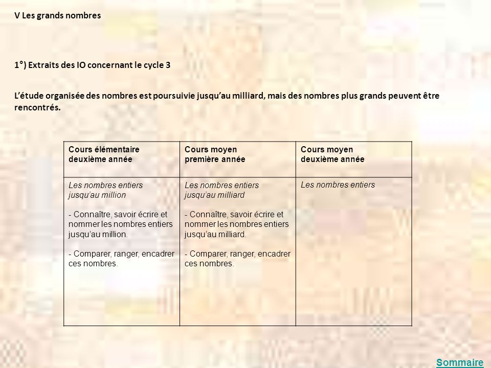 1°) Extraits des IO concernant le cycle 3
