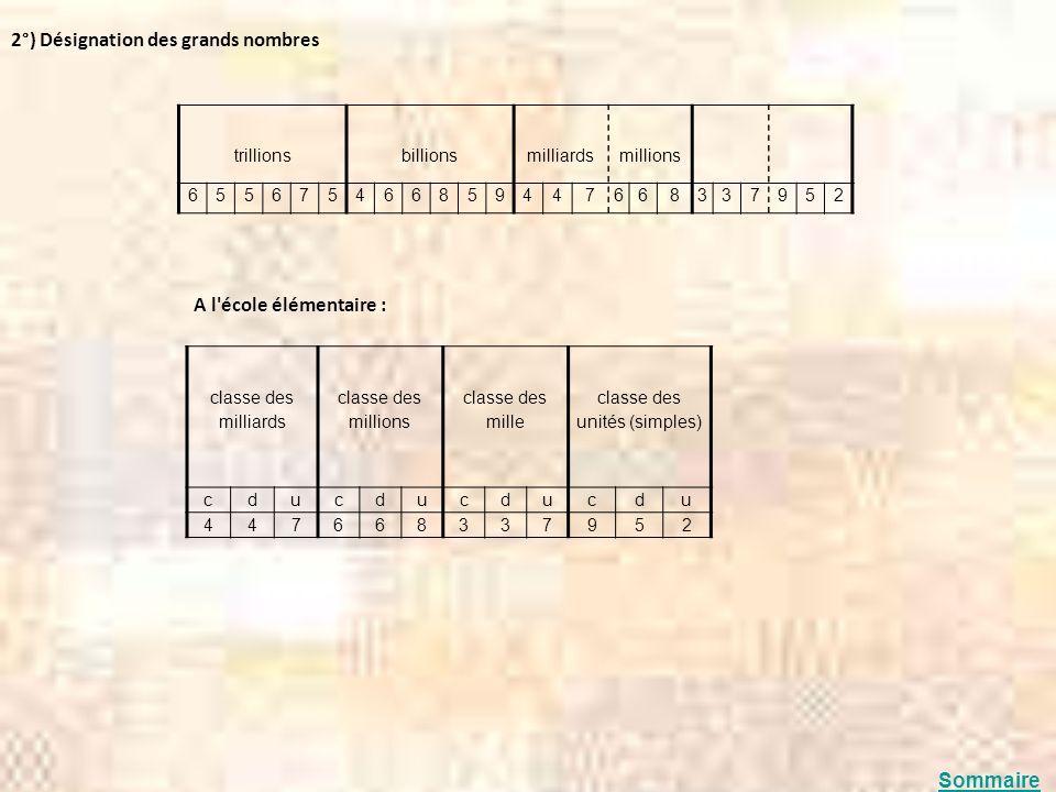 classe des unités (simples)
