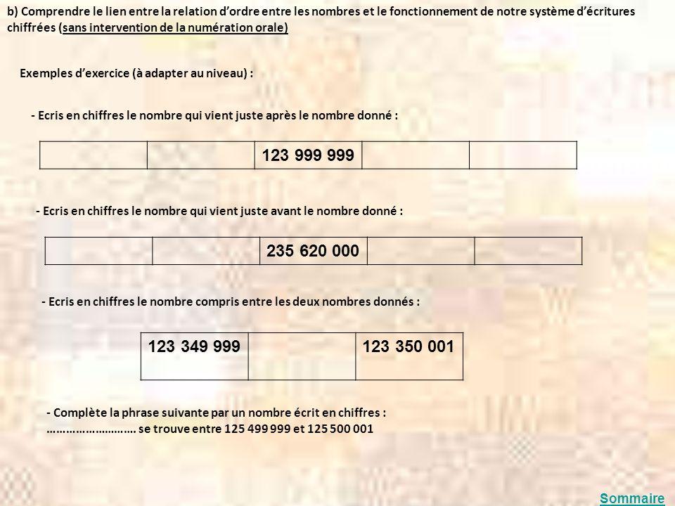 b) Comprendre le lien entre la relation d'ordre entre les nombres et le fonctionnement de notre système d'écritures chiffrées (sans intervention de la numération orale)