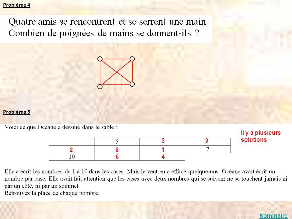 Problème 4 Problème 5 Il y a plusieurs solutions 3 9 2 8 1 6 4 Sommaire