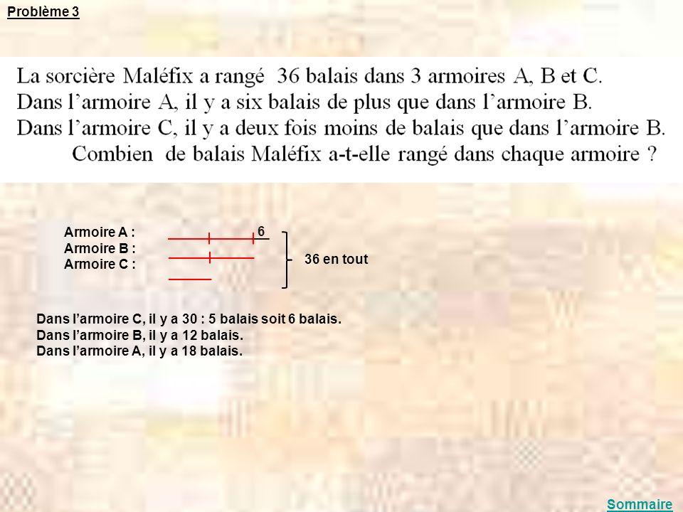 Problème 3 Armoire A : Armoire B : Armoire C : 6. 36 en tout. Dans l'armoire C, il y a 30 : 5 balais soit 6 balais.