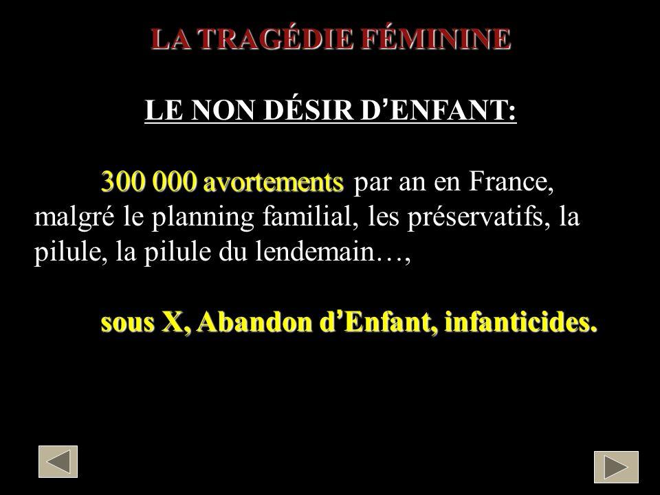 LA TRAGÉDIE FÉMININE LE NON DÉSIR D'ENFANT: