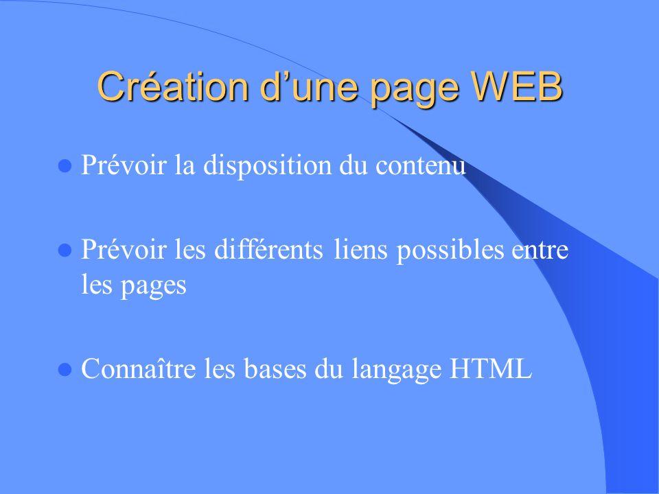 Création d'une page WEB