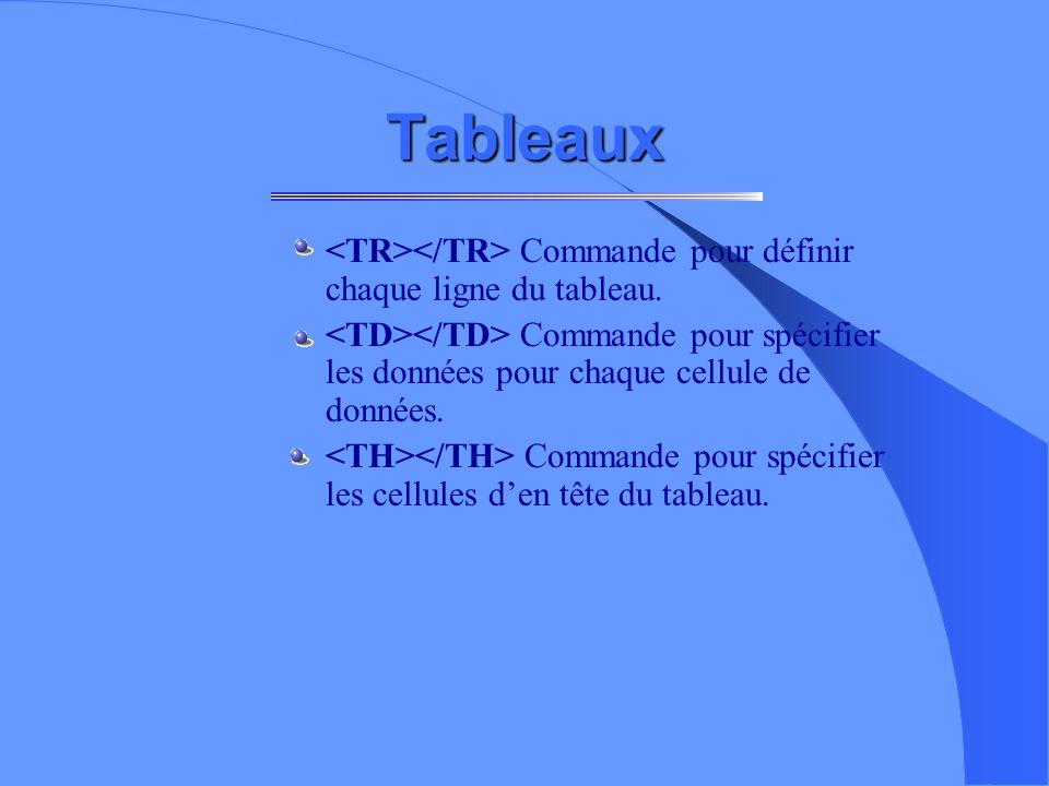 Tableaux <TR></TR> Commande pour définir chaque ligne du tableau. <TD></TD> Commande pour spécifier les données pour chaque cellule de données.