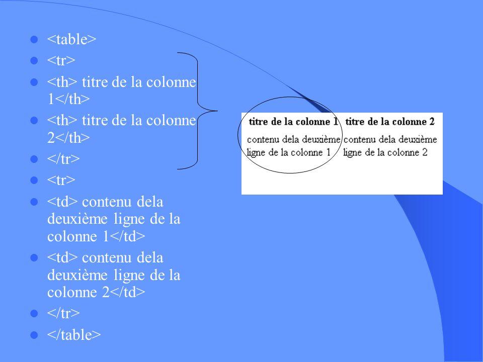 <table> <tr> <th> titre de la colonne 1</th> <th> titre de la colonne 2</th> </tr> <td> contenu dela deuxième ligne de la colonne 1</td>