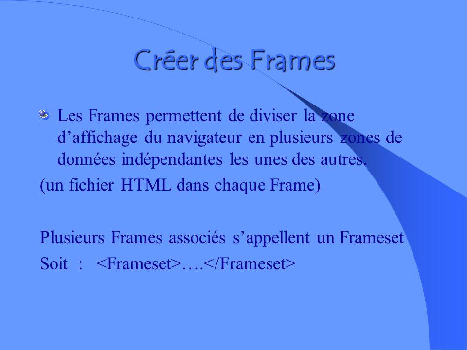 Créer des Frames Les Frames permettent de diviser la zone d'affichage du navigateur en plusieurs zones de données indépendantes les unes des autres.