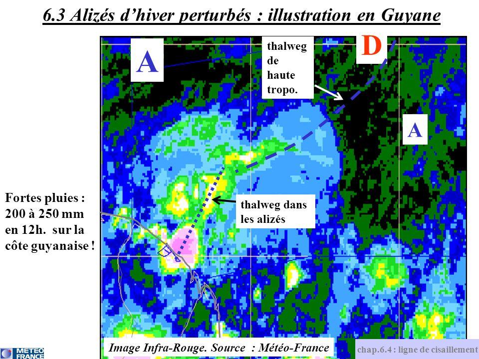 6.3 Alizés d'hiver perturbés : illustration en Guyane