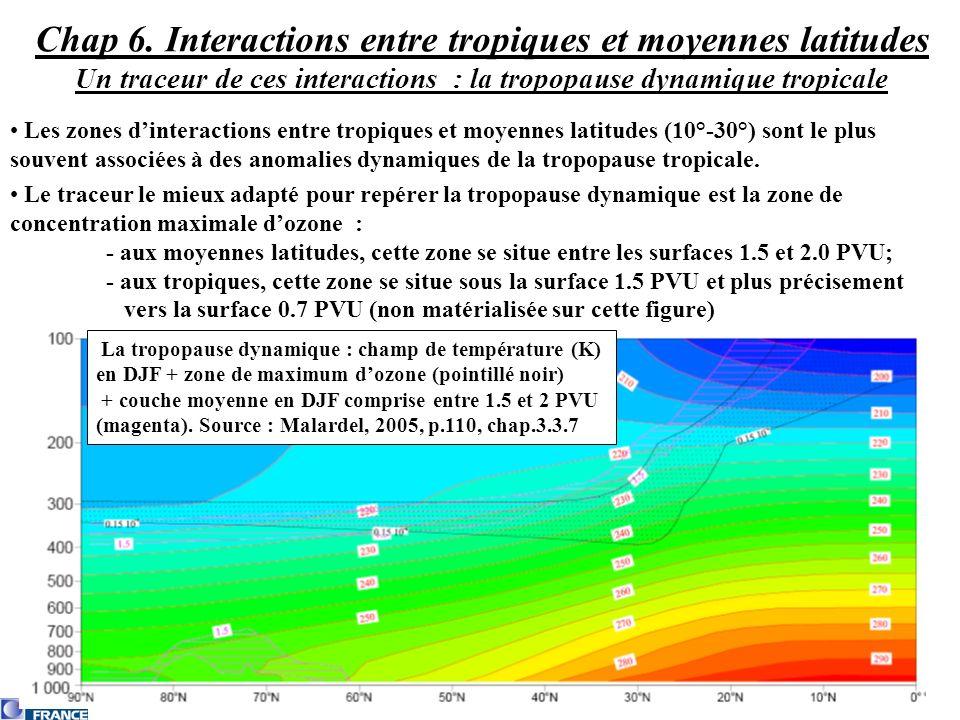 Chap 6. Interactions entre tropiques et moyennes latitudes Un traceur de ces interactions : la tropopause dynamique tropicale