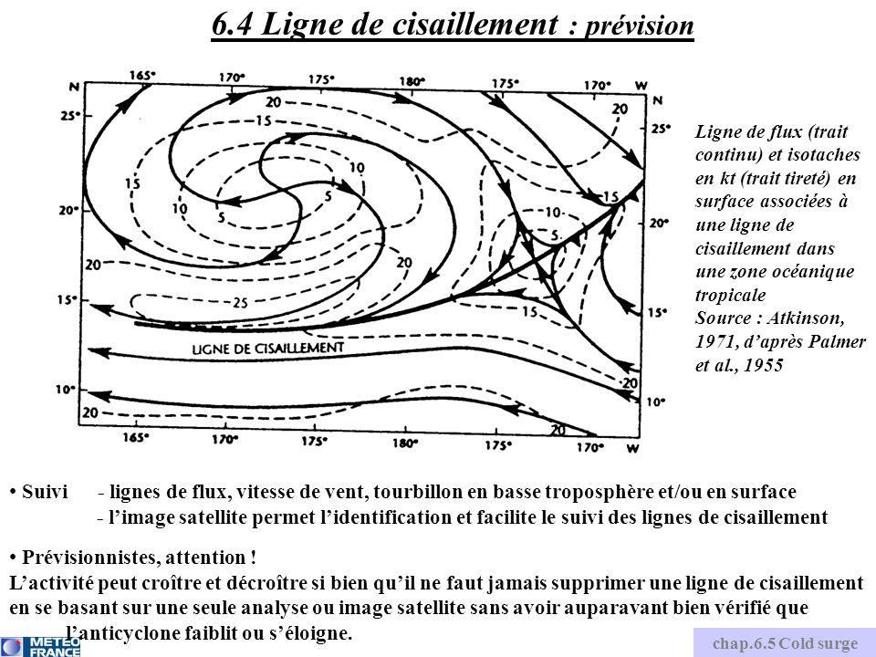 6.4 Ligne de cisaillement : prévision