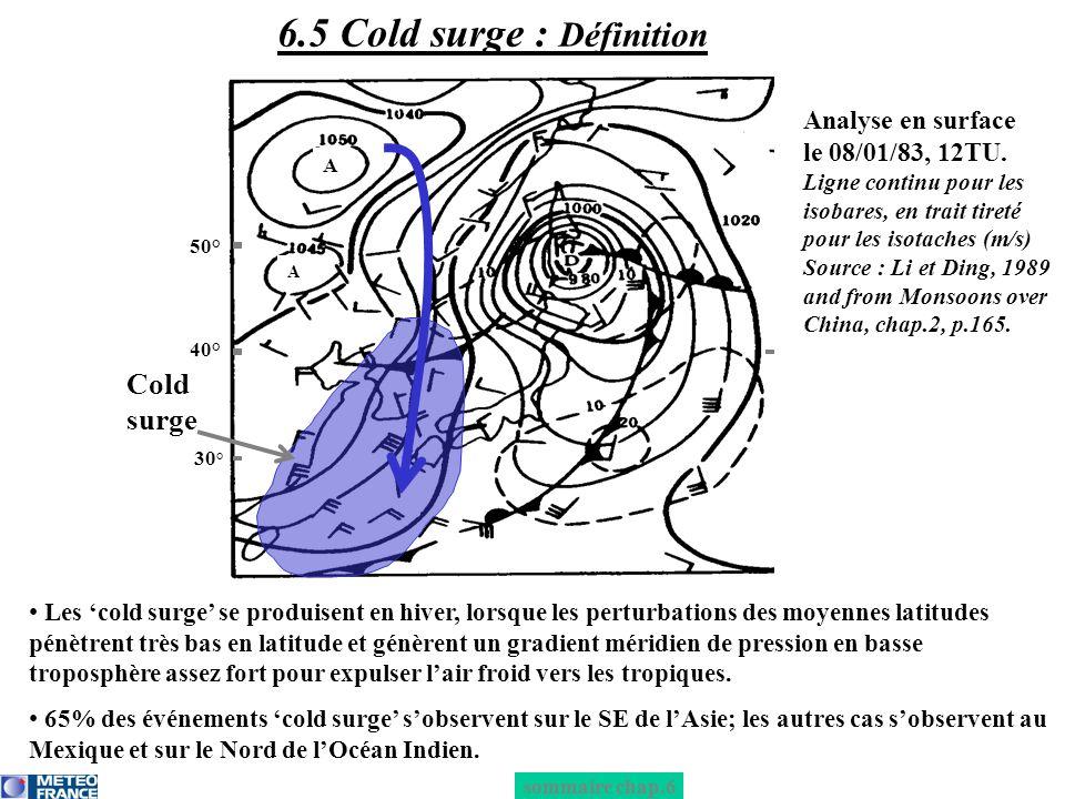 6.5 Cold surge : Définition