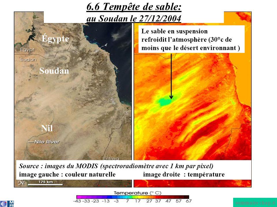 6.6 Tempête de sable: au Soudan le 27/12/2004