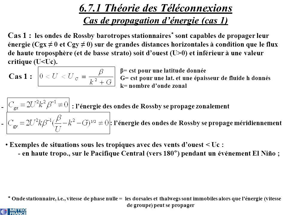 6.7.1 Théorie des Téléconnexions Cas de propagation d'énergie (cas 1)