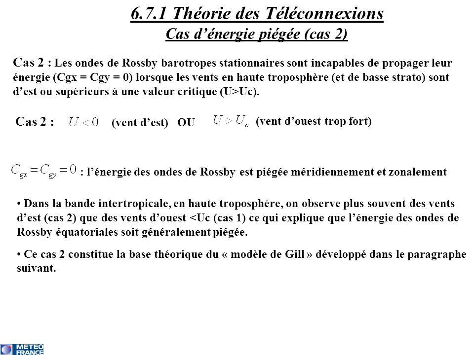 6.7.1 Théorie des Téléconnexions Cas d'énergie piégée (cas 2)