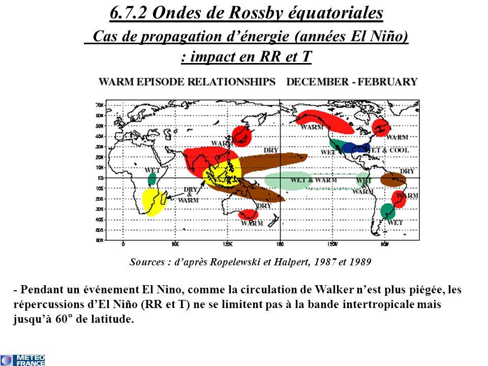 6.7.2 Ondes de Rossby équatoriales Cas de propagation d'énergie (années El Niño) : impact en RR et T