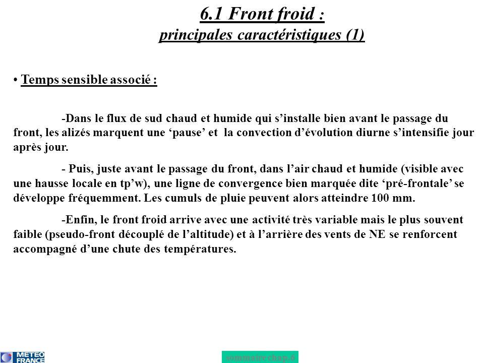 6.1 Front froid : principales caractéristiques (1)