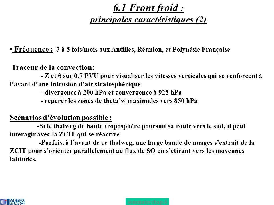 6.1 Front froid : principales caractéristiques (2)