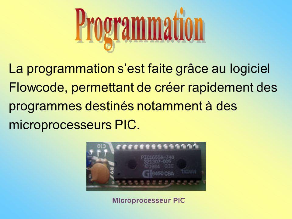 Programmation La programmation s'est faite grâce au logiciel