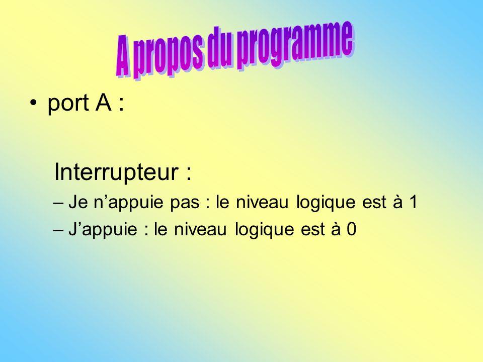 A propos du programme port A : Interrupteur :